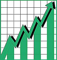 Israele, economia in crescita