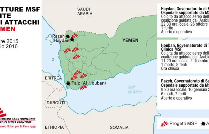 Ospedali sotto assedio nello Yemen